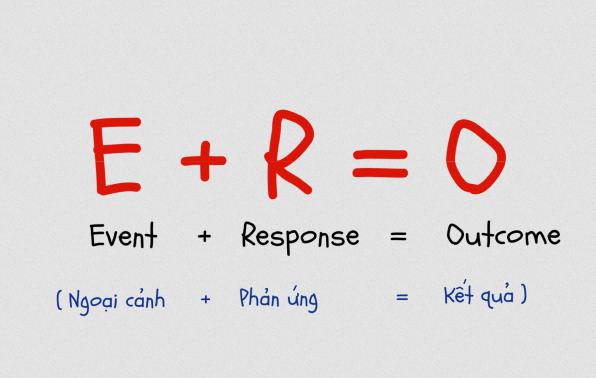 Người bình thường chỉ biết đổ lỗi cho hoàn cảnh, người giỏi biết dùng nguyên tắc ERO sau để tìm ra thành công